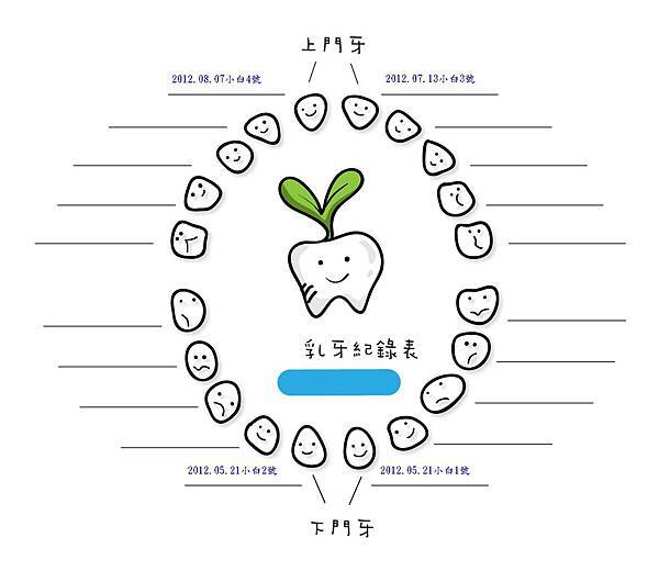 牙齒紀錄表-1