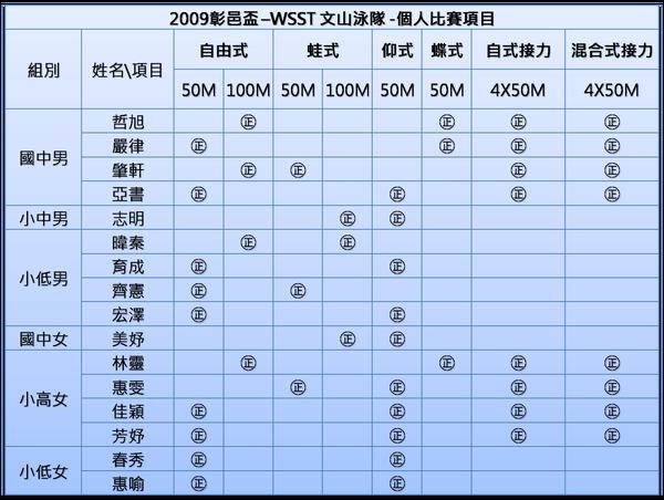 彰邑盃比賽項目.png