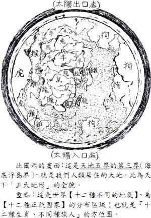 十二種不同的地氣之分布區域圖
