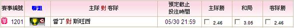 10-11英冠附加賽.PNG