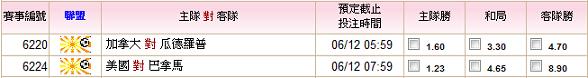 10-11美洲金盃第2輪小組賽0612.png