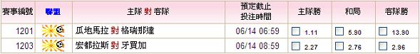 10-11美洲金盃第3輪小組賽0614.PNG