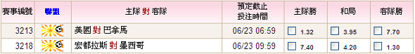 2011美洲盃4強.PNG