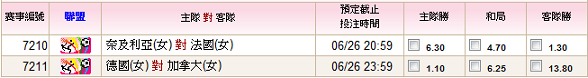 2011女足世界盃小組賽0626-27.png