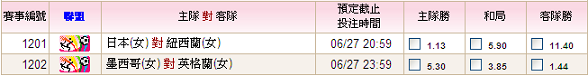 2011女足世界盃0627~28.PNG