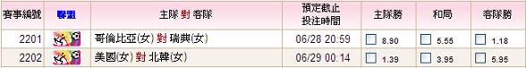 2011女足世界盃0628~29.PNG