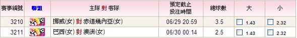 2011女足世界盃0629~30.PNG