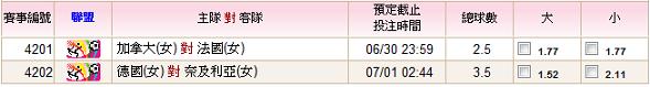 2011女足世界盃小組賽0701.png