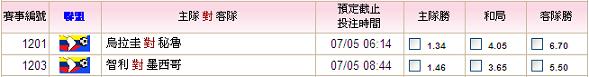 2011美洲盃0705.PNG