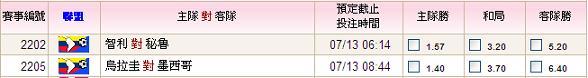 2011美洲盃0713.PNG
