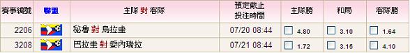2011美洲盃準決賽.PNG