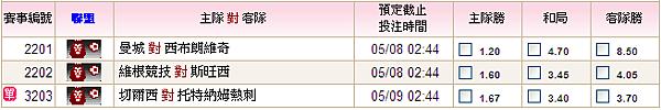 12-13 EPL -050809