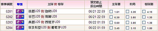 U20WC0621-22