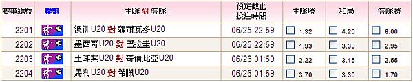 U20WC0625-26