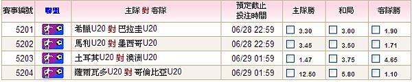U20WC0628-29
