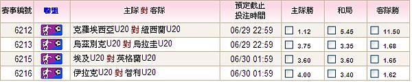 U20WC0629-30