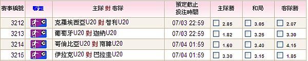 U20WC0703-04