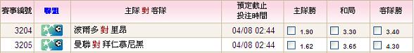 歐冠8強0408.PNG