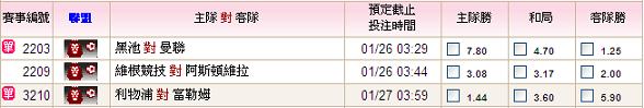 英超補賽110126-27.PNG
