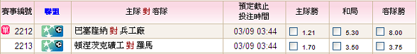 10-11歐冠聯16-2-0309.PNG