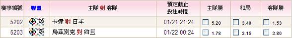 2011亞洲盃8強0121-22.PNG