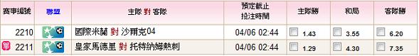 10-11歐冠聯8強0406.png
