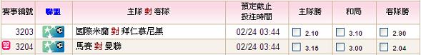 10-11歐冠聯16-1-0224.PNG