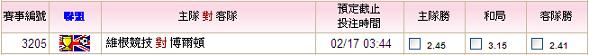 10-11足總盃4輪R0217.PNG