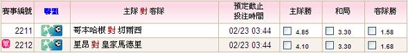 10-11歐冠聯16-1-0223.PNG
