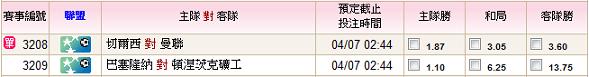 10-11歐冠聯8強0407.png