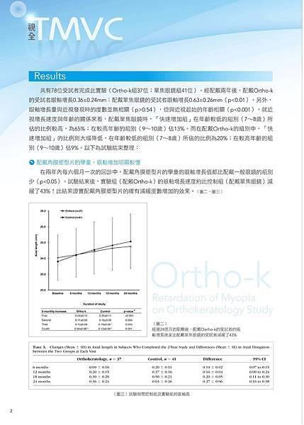 2012 視全專業技術季刊vol3_閱讀版_頁面_04
