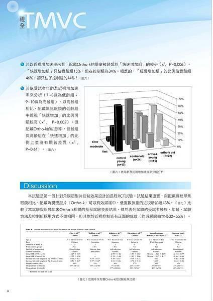 2012 視全專業技術季刊vol3_閱讀版_頁面_06