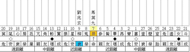 馬英九劉兆玄.png