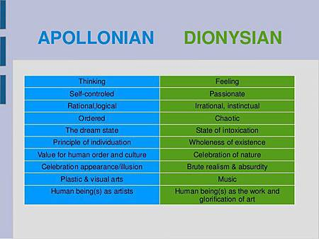 amnd11-apollonian-and-dionysian-2-638.jpg