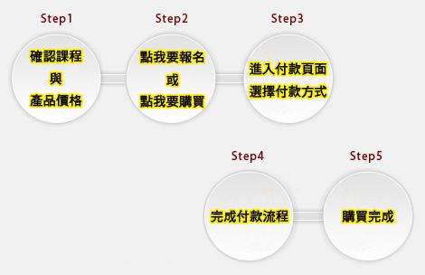 design_step拷貝.jpg