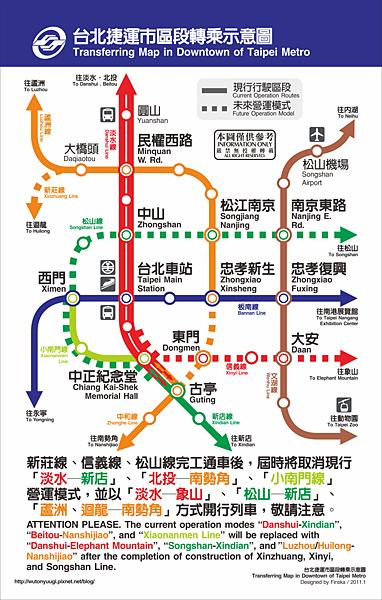 台北捷運市區段轉乘示意圖.png