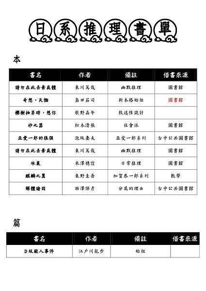 寒假指定閱讀書單-日系