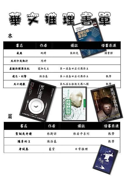 寒假指定閱讀書單-華文