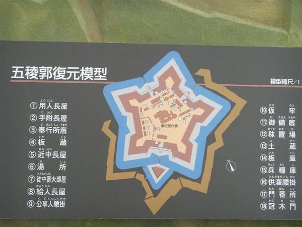 五稜郭模型