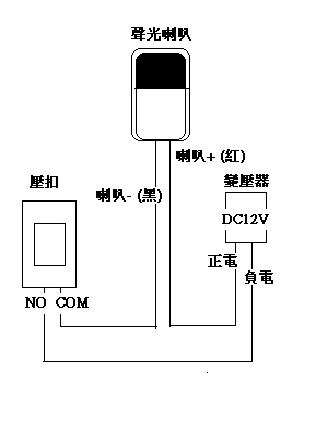 Wiring Diagram For Electric Kes On Trailer besides Wiring Diagram Simple Light Switch further Wiring Diagram App Ipad besides 7 Way Rv Wiring Diagram furthermore Wire Lights Controlled Switch. on wiring diagram boat trailer lights