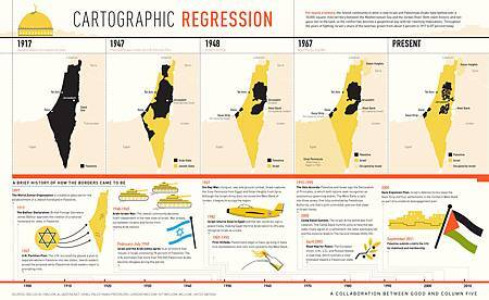 israeli-palestinian-conflict.jpg