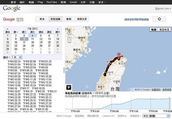 單日軌跡資料公里數統計-3