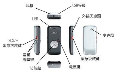 LBS TRACKER追蹤器外觀介紹