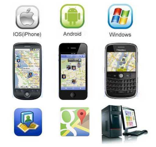支援各類智慧型手機系統