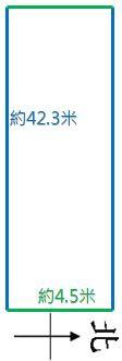 ◆小熊House:(售售售)☆東區旱溪臨路住二建地★(東區)