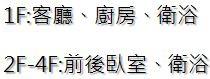 ◆小熊House:(售售售) ☆八期透店★(南屯區)
