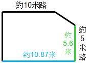 ◆小熊House【售】☆五權站旁邊間住二建地★(西區)