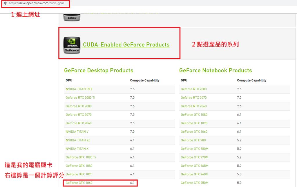 Anaconda安裝Tensorflow-GPU與Keras,GTX1060 + CUDA 9 0 +