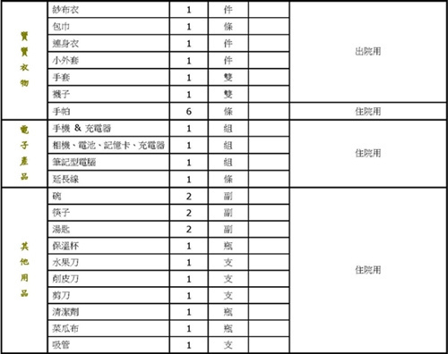 特產包準備明細表(空白)-2