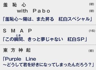 20081231紅白曲目.jpg